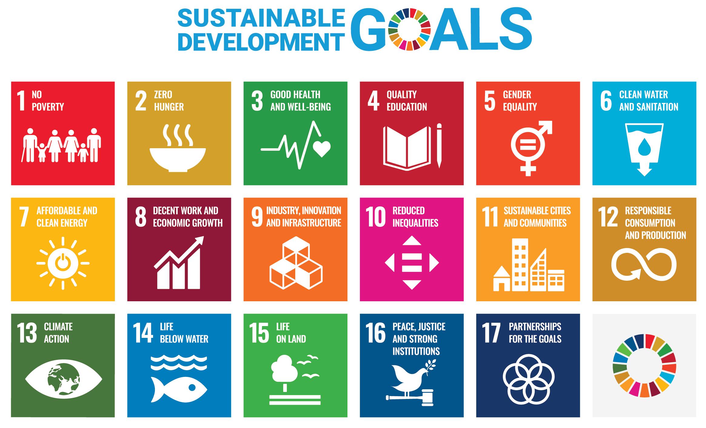 E SDG Poster 2019_without UN emblem_WEB (2)